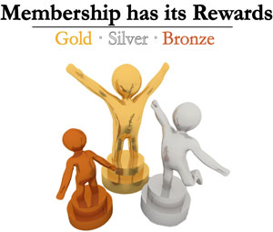 Texas Plains FCU Member Rewards Program